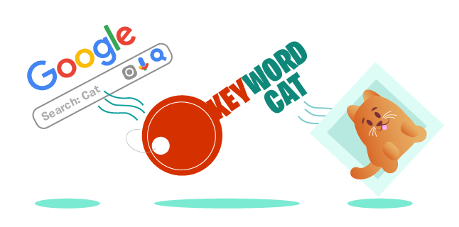 Keyword magnets between searches and content