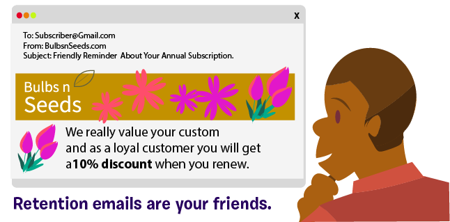 Retention email marketing