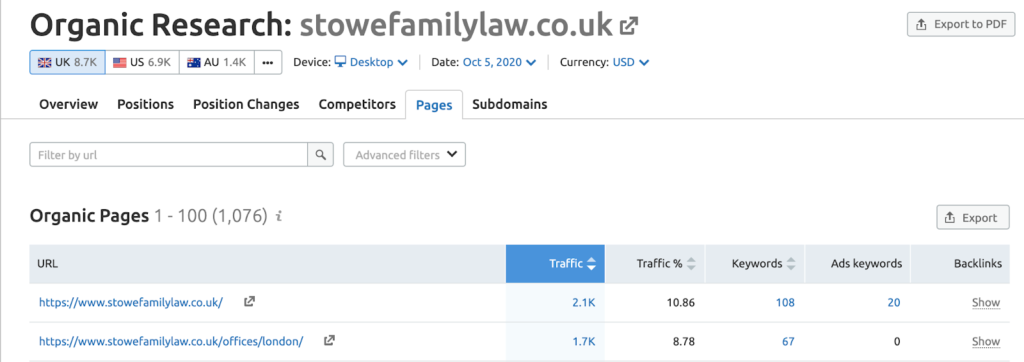 Homepage traffic Stowe Family Law
