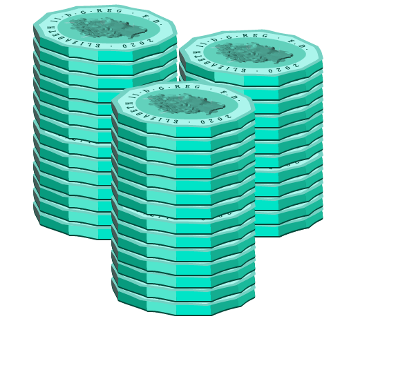 Competitor Analysis - piles of £1 coins